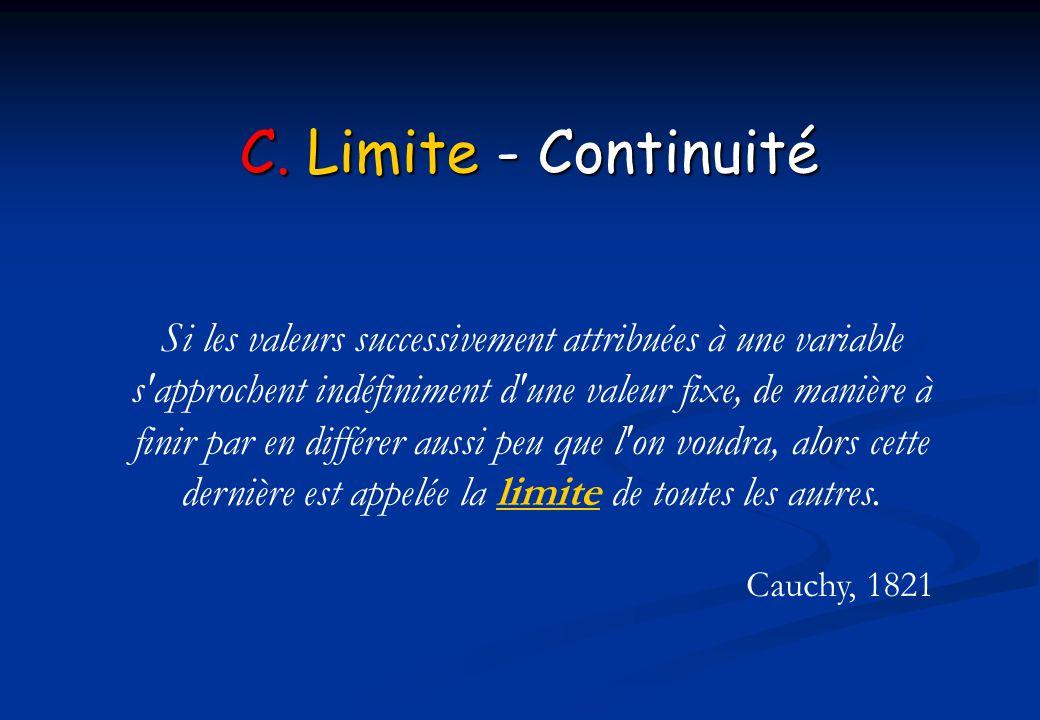 C. Limite - Continuité Si les valeurs successivement attribuées à une variable s'approchent indéfiniment d'une valeur fixe, de manière à finir par en