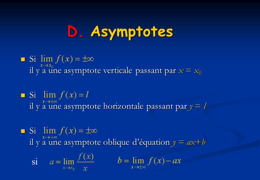 D. Asymptotes Si il y a une asymptote verticale passant par x = x 0 Si il y a une asymptote verticale passant par x = x 0 Si il y a une asymptote hori