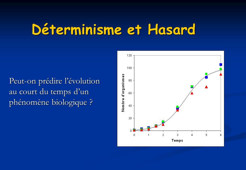 Déterminisme et Hasard Peut-on prédire lévolution au court du temps dun phénomène biologique ?