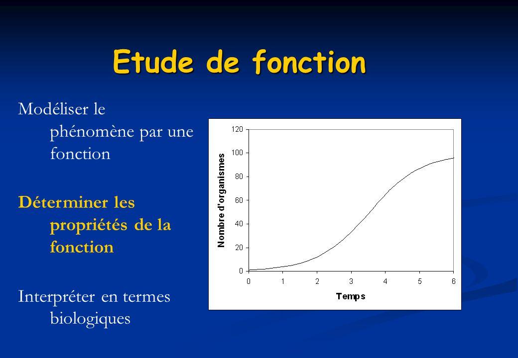 Etude de fonction Modéliser le phénomène par une fonction Déterminer les propriétés de la fonction Interpréter en termes biologiques