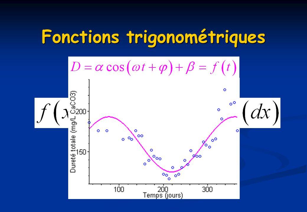 La fonction logarithme népérien Mesurer la magnitude dun tremblement de terre A: amplitude des oscillations, T: période Japon 1906 Chili 1960 M = ln(A/T ) A/T