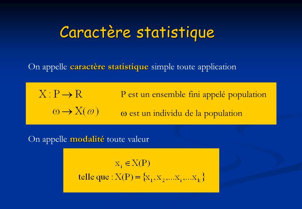 Caractère statistique caractère statistique On appelle caractère statistique simple toute application P est un ensemble fini appelé population est un
