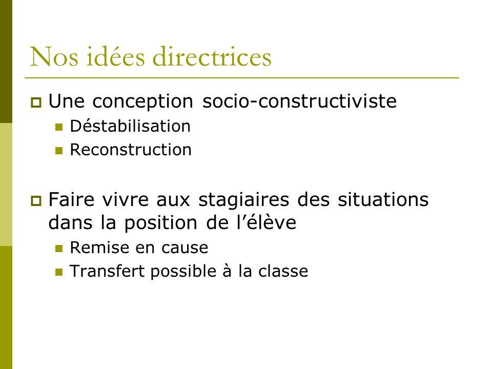 Nos idées directrices Une conception socio-constructiviste Déstabilisation Reconstruction Faire vivre aux stagiaires des situations dans la position d