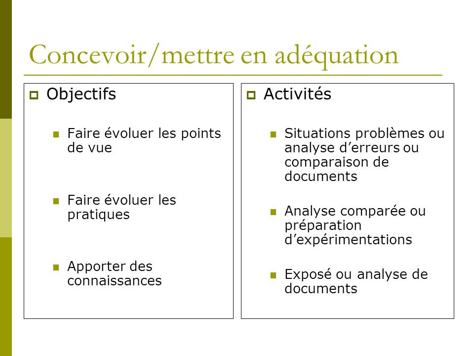 Concevoir/mettre en adéquation Objectifs Faire évoluer les points de vue Faire évoluer les pratiques Apporter des connaissances Activités Situations p