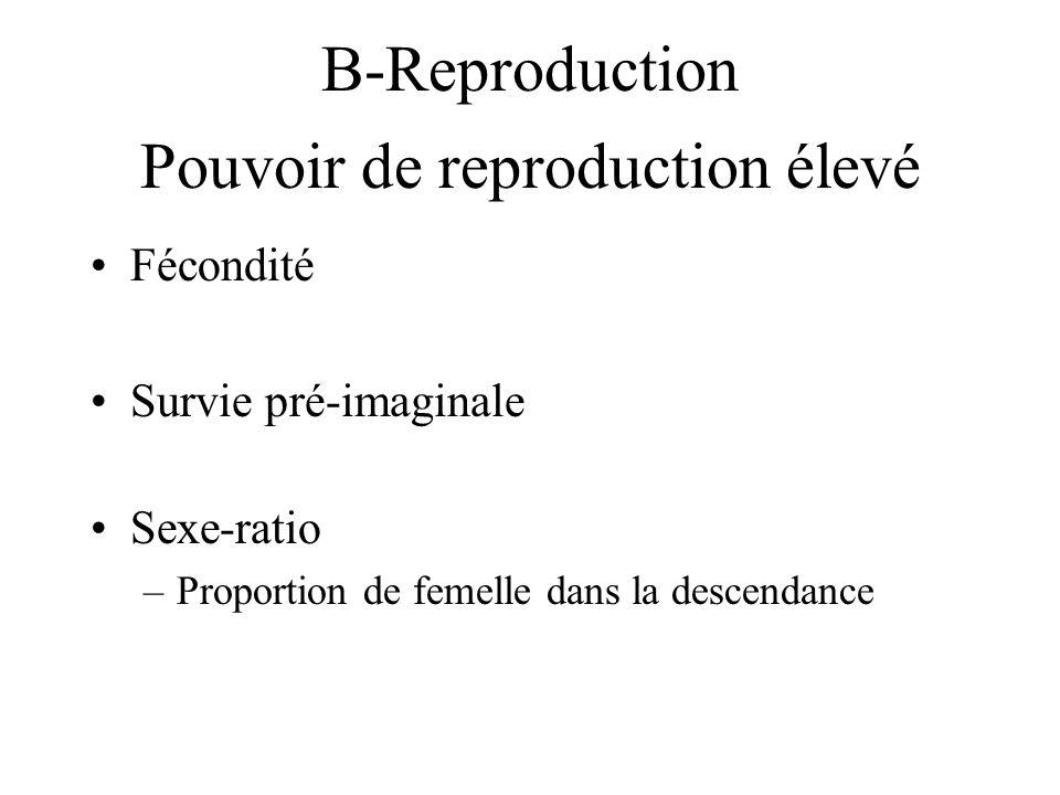 Pouvoir de reproduction élevé Fécondité Survie pré-imaginale Sexe-ratio –Proportion de femelle dans la descendance B-Reproduction