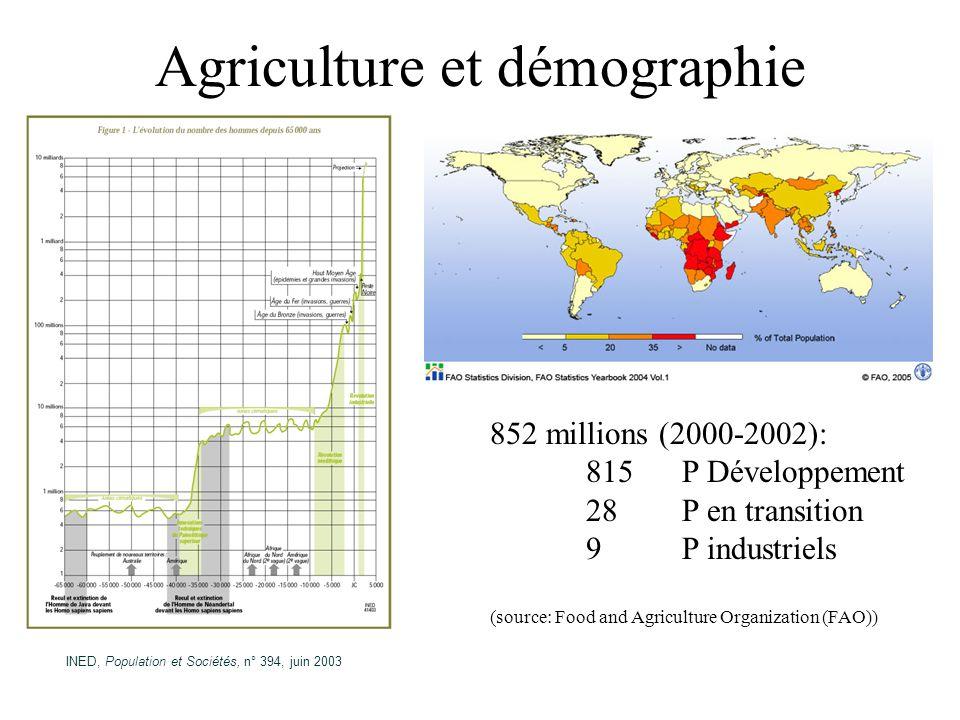 Agriculture et démographie INED, Population et Sociétés, n° 394, juin 2003 852 millions (2000-2002): 815 P Développement 28 P en transition 9 P indust