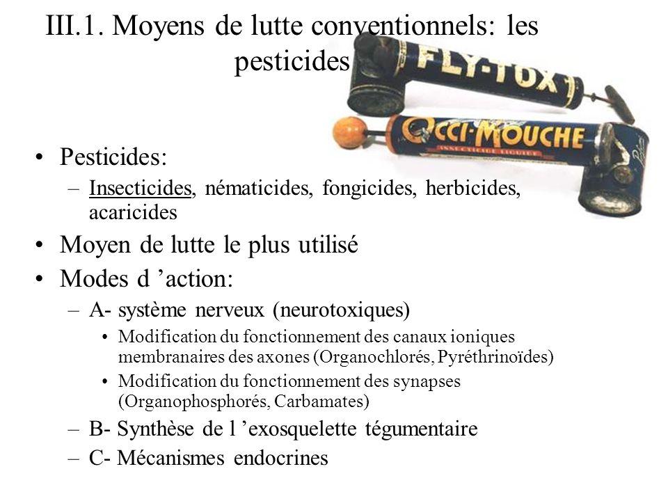 III.1. Moyens de lutte conventionnels: les pesticides Pesticides: –Insecticides, nématicides, fongicides, herbicides, acaricides Moyen de lutte le plu