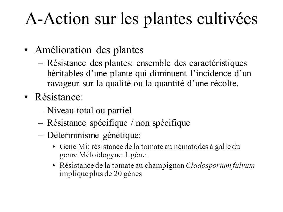 A-Action sur les plantes cultivées Amélioration des plantes –Résistance des plantes: ensemble des caractéristiques héritables dune plante qui diminuen