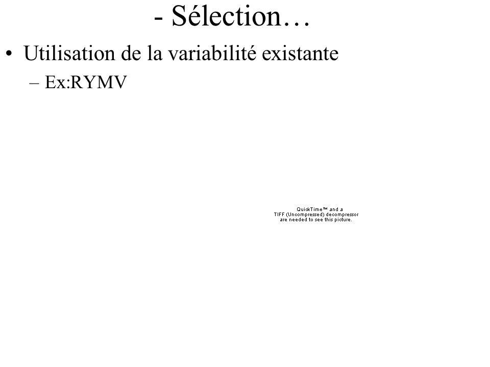 - Sélection… Utilisation de la variabilité existante –Ex:RYMV