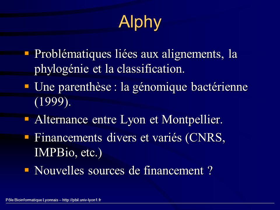 Pôle Bioinformatique Lyonnais – http://pbil.univ-lyon1.fr Alphy Problématiques liées aux alignements, la phylogénie et la classification. Problématiqu