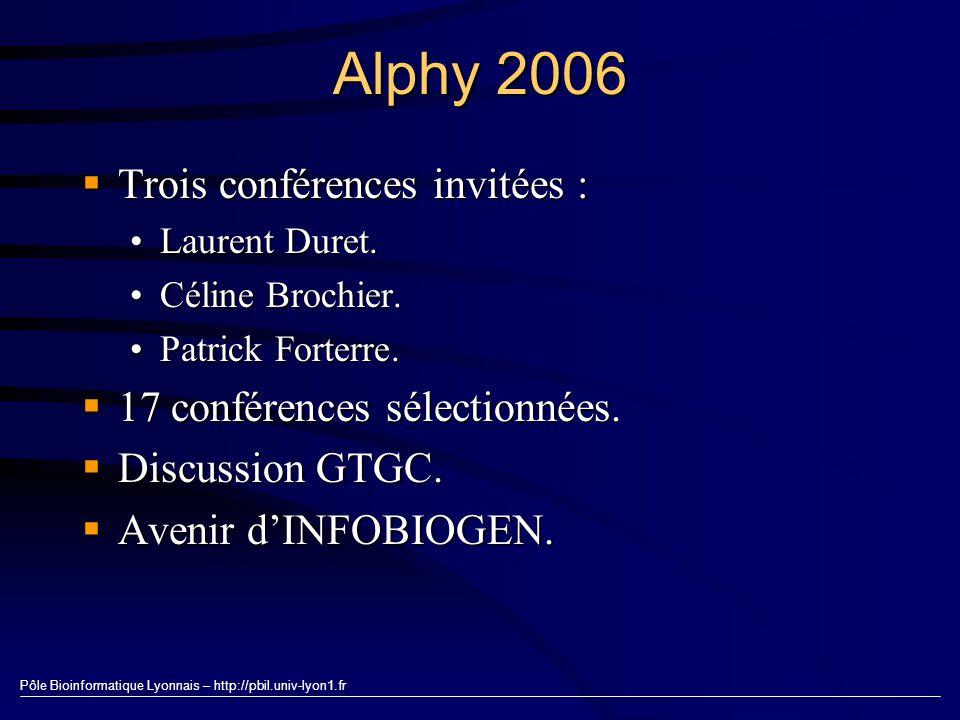 Pôle Bioinformatique Lyonnais – http://pbil.univ-lyon1.fr Alphy 2006 Trois conférences invitées : Trois conférences invitées : Laurent Duret.Laurent D