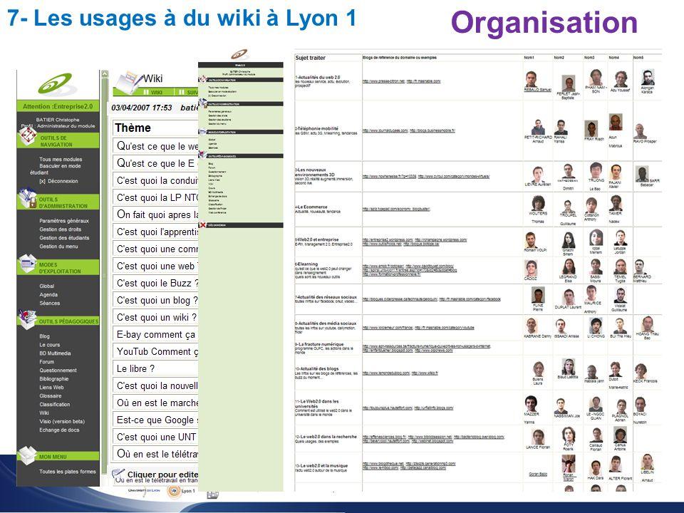 Utilisation du wiki pour l enseignement des sciences Christophe BATIER 7- Les usages à du wiki à Lyon 1 Organisation
