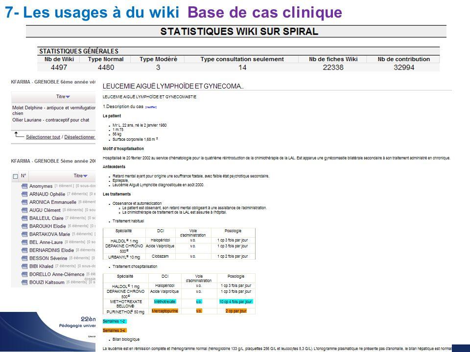 Utilisation du wiki pour l enseignement des sciences Christophe BATIER 7- Les usages à du wiki Base de cas clinique