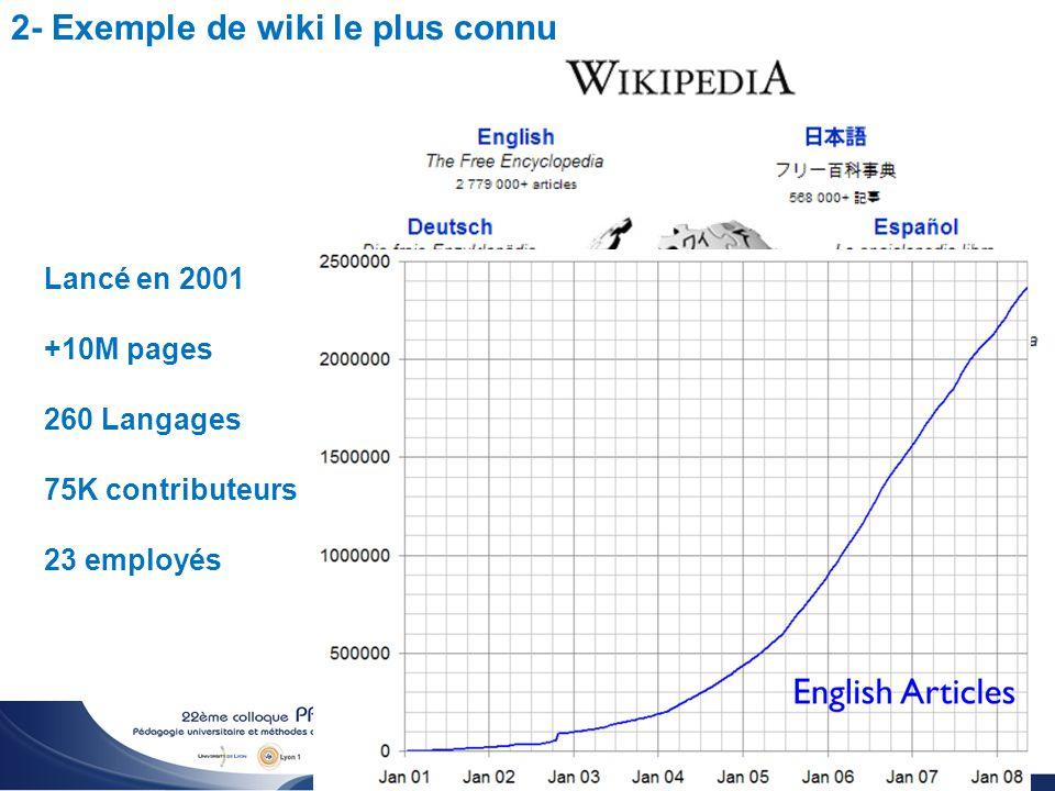 Utilisation du wiki pour l enseignement des sciences Christophe BATIER 2- Exemple de wiki le plus connu Lancé en 2001 +10M pages 260 Langages 75K contributeurs 23 employés