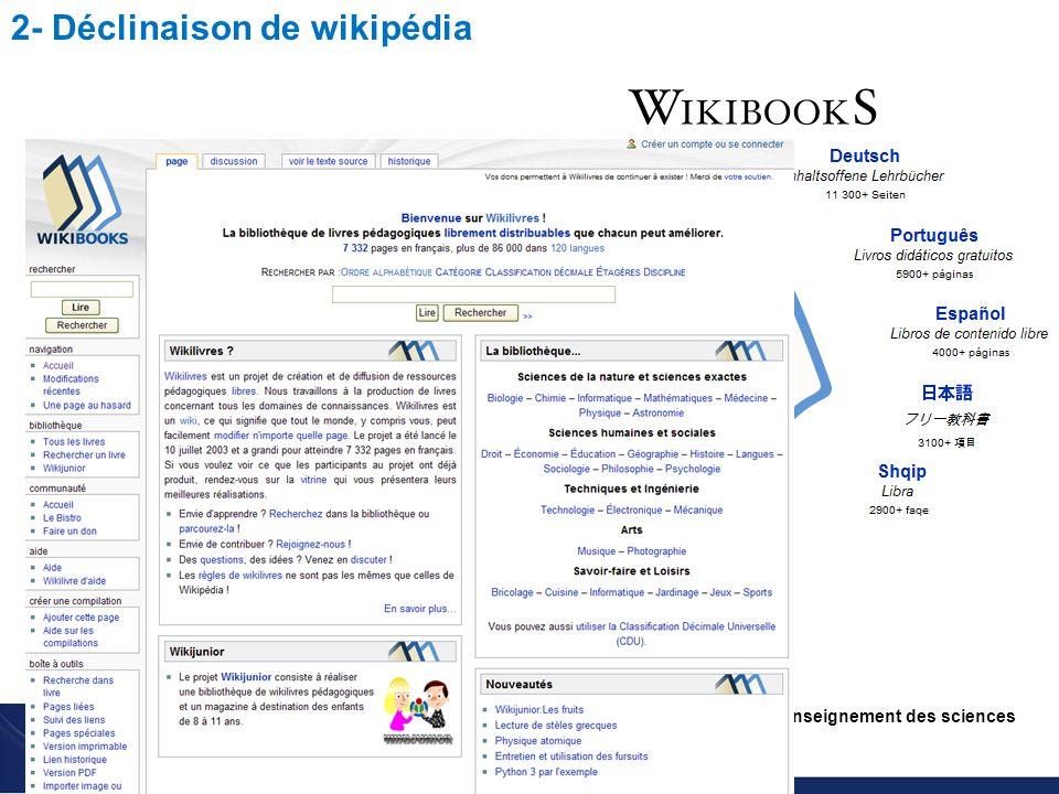 Utilisation du wiki pour l enseignement des sciences Christophe BATIER 2- Déclinaison de wikipédia