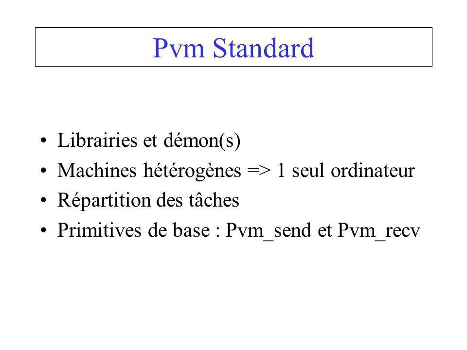 Pvm Standard Librairies et démon(s) Machines hétérogènes => 1 seul ordinateur Répartition des tâches Primitives de base : Pvm_send et Pvm_recv