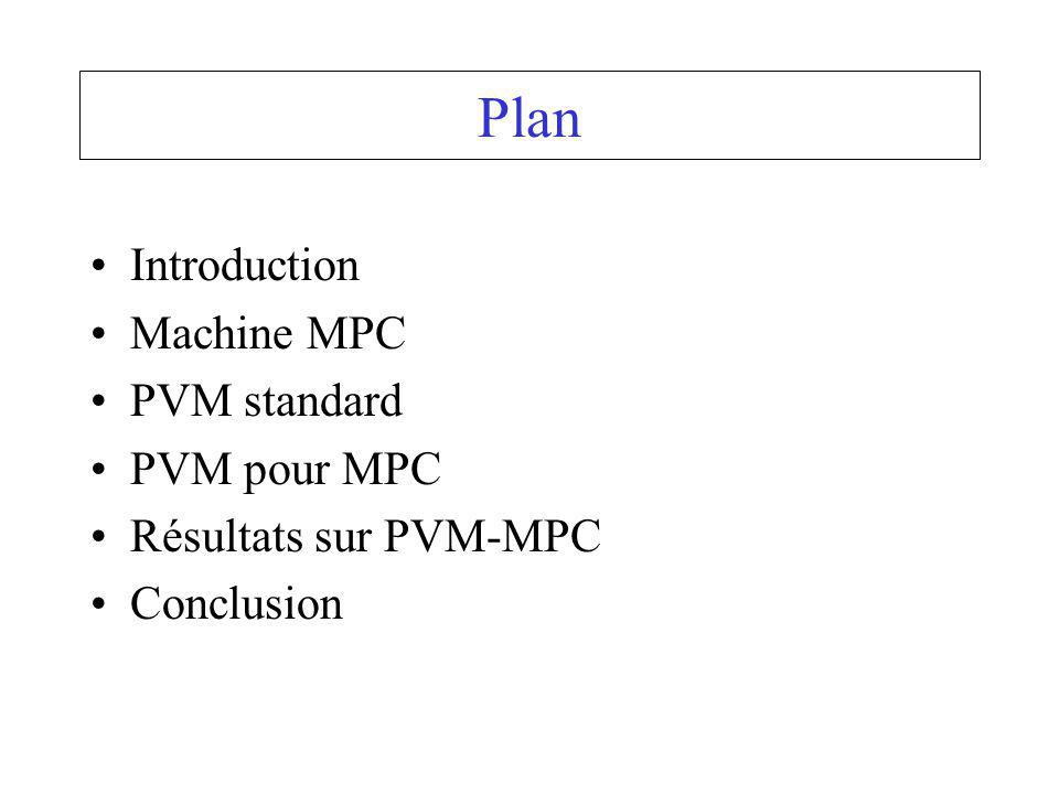Plan Introduction Machine MPC PVM standard PVM pour MPC Résultats sur PVM-MPC Conclusion
