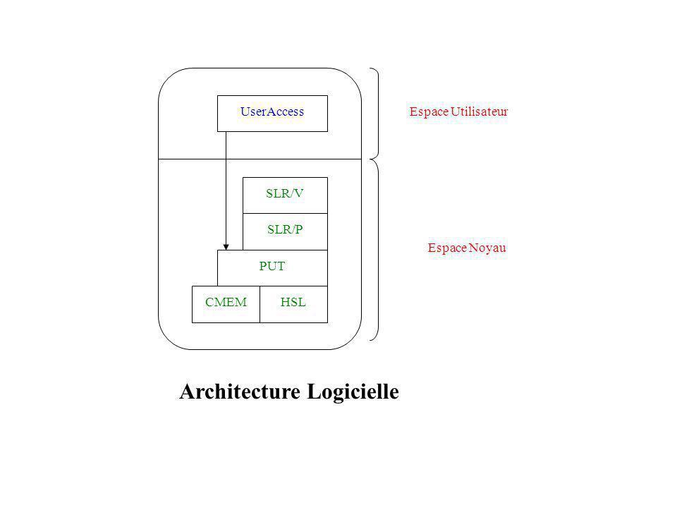 Interconnexion entre modules sur la machine MPC