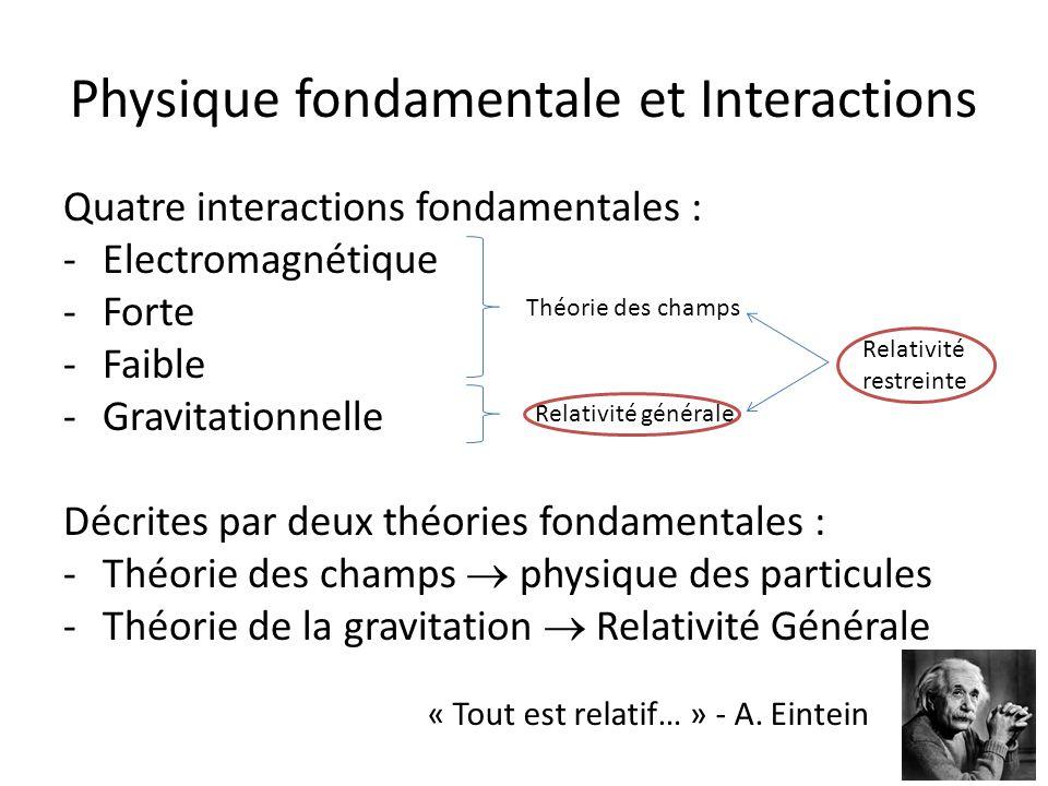 Physique fondamentale et Interactions Quatre interactions fondamentales : -Electromagnétique -Forte -Faible -Gravitationnelle Décrites par deux théori