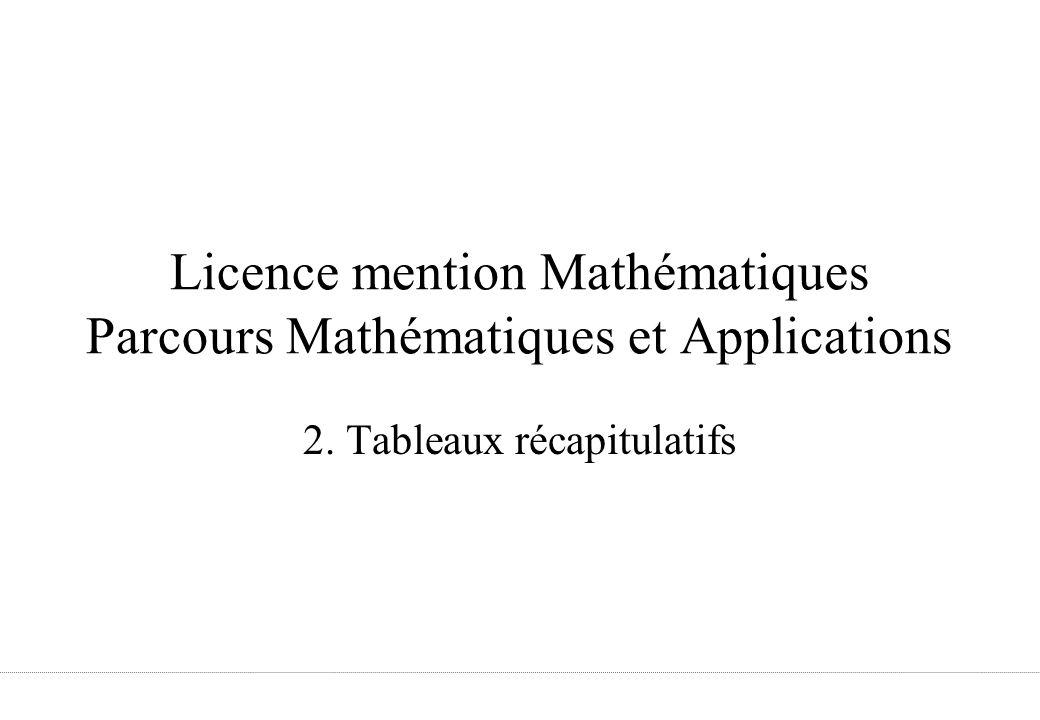 Licence mention Mathématiques Parcours Mathématiques et Applications 2. Tableaux récapitulatifs