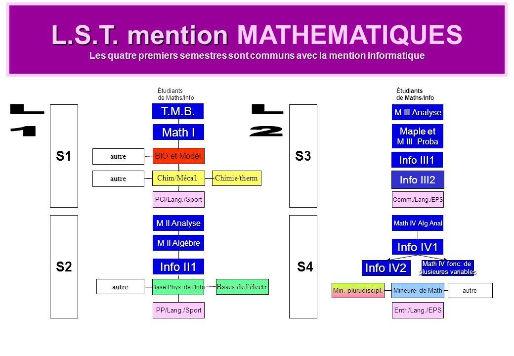 L.S.T. mention L.S.T. mention MATHEMATIQUES Les quatre premiers semestres sont communs avec la mention Informatique S1 S2 PCI/Lang./Sport T.M.B. PP/La