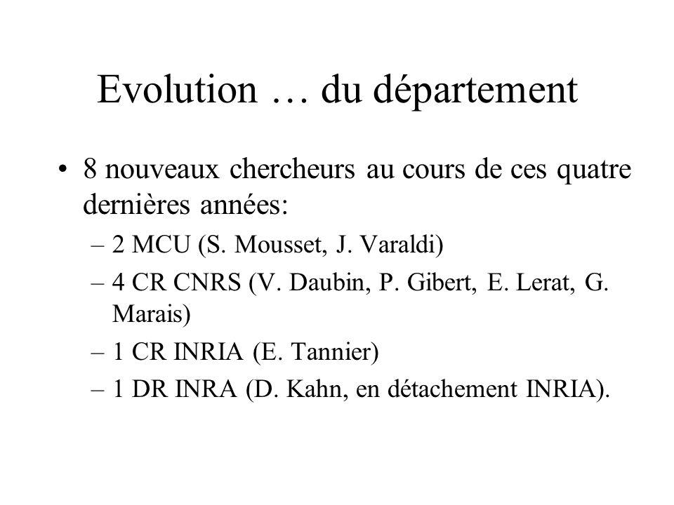 Evolution … du département 8 nouveaux chercheurs au cours de ces quatre dernières années: –2 MCU (S. Mousset, J. Varaldi) –4 CR CNRS (V. Daubin, P. Gi