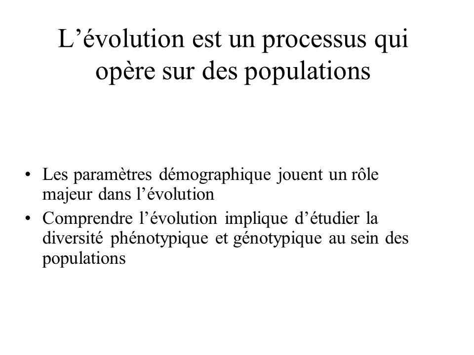 Lévolution est un processus qui opère sur des populations Les paramètres démographique jouent un rôle majeur dans lévolution Comprendre lévolution imp