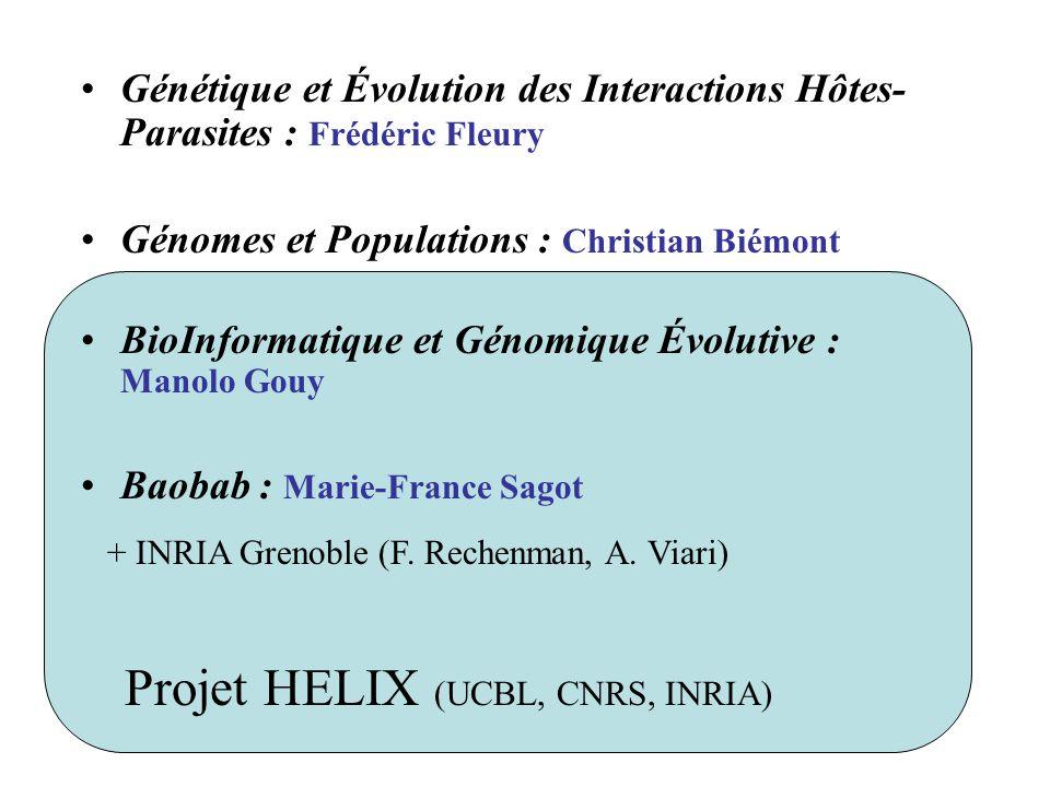 + INRIA Grenoble (F. Rechenman, A. Viari) Projet HELIX (UCBL, CNRS, INRIA) Génétique et Évolution des Interactions Hôtes- Parasites : Frédéric Fleury
