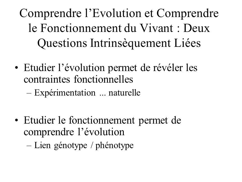 Comprendre lEvolution et Comprendre le Fonctionnement du Vivant : Deux Questions Intrinsèquement Liées Etudier lévolution permet de révéler les contra