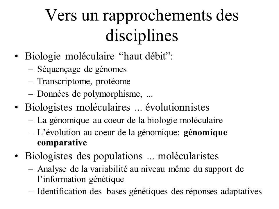 Vers un rapprochements des disciplines Biologie moléculaire haut débit: –Séquençage de génomes –Transcriptome, protéome –Données de polymorphisme,...