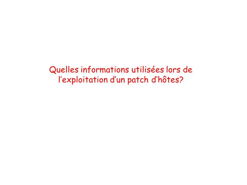 Quelles informations utilisées lors de lexploitation dun patch dhôtes?