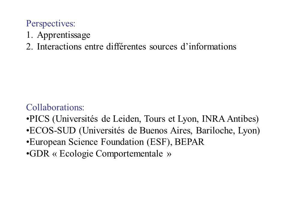 Perspectives: 1.Apprentissage 2.Interactions entre différentes sources dinformations Collaborations: PICS (Universités de Leiden, Tours et Lyon, INRA