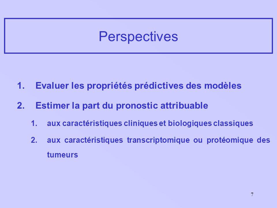 7 1.Evaluer les propriétés prédictives des modèles 2.Estimer la part du pronostic attribuable 1.aux caractéristiques cliniques et biologiques classiques 2.aux caractéristiques transcriptomique ou protéomique des tumeurs Perspectives