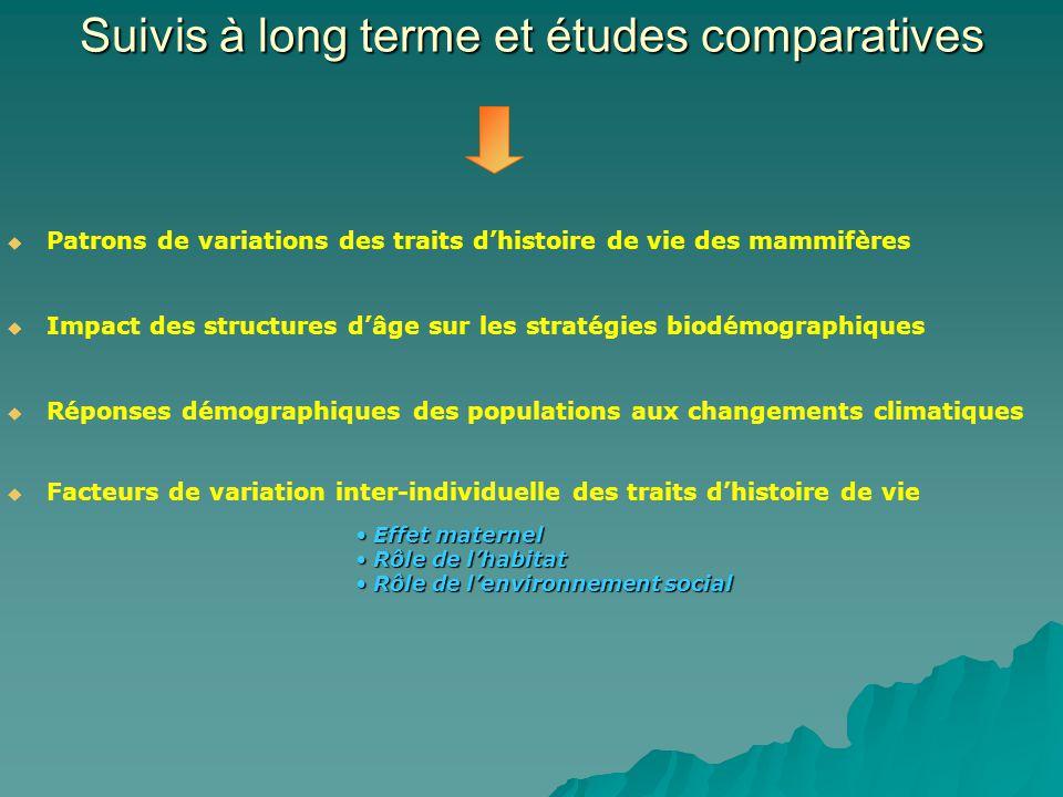 Suivis à long terme et études comparatives Patrons de variations des traits dhistoire de vie des mammifères Impact des structures dâge sur les stratég