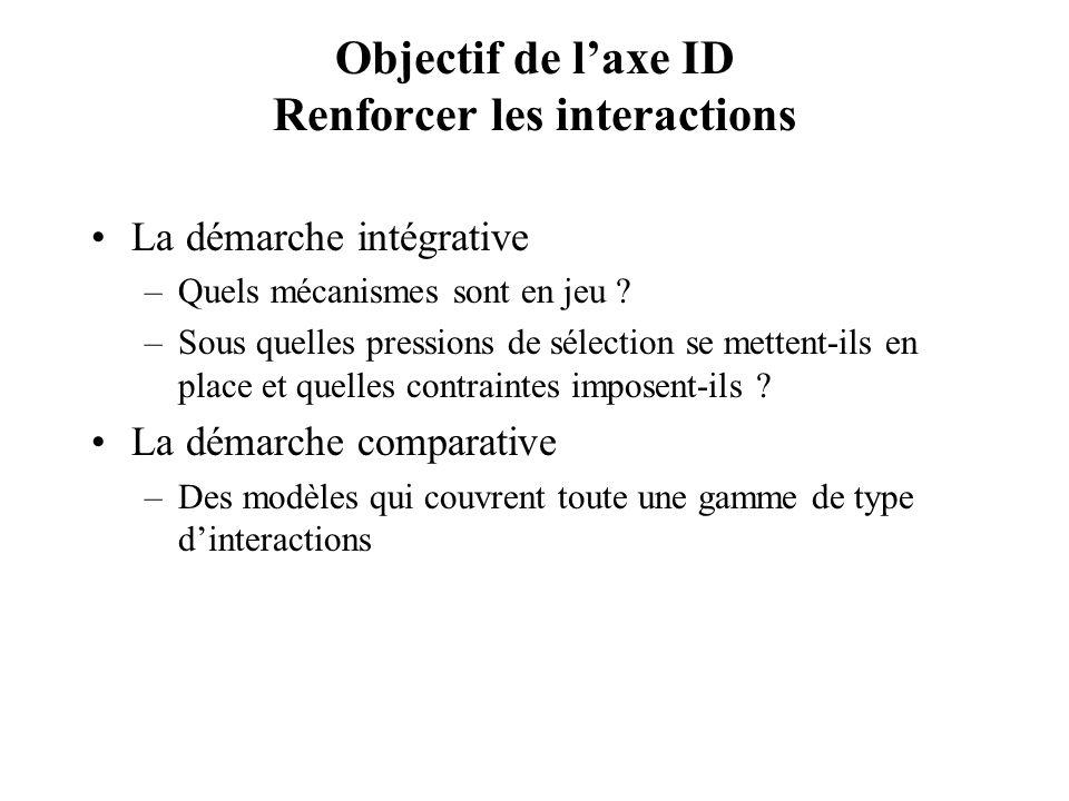 Objectif de laxe ID Renforcer les interactions La démarche intégrative –Quels mécanismes sont en jeu ? –Sous quelles pressions de sélection se mettent