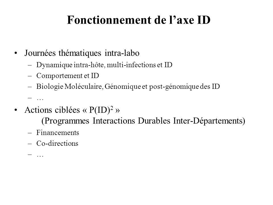 Fonctionnement de laxe ID Journées thématiques intra-labo –Dynamique intra-hôte, multi-infections et ID –Comportement et ID –Biologie Moléculaire, Gén