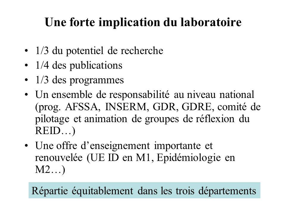 Une forte implication du laboratoire 1/3 du potentiel de recherche 1/4 des publications 1/3 des programmes Un ensemble de responsabilité au niveau nat