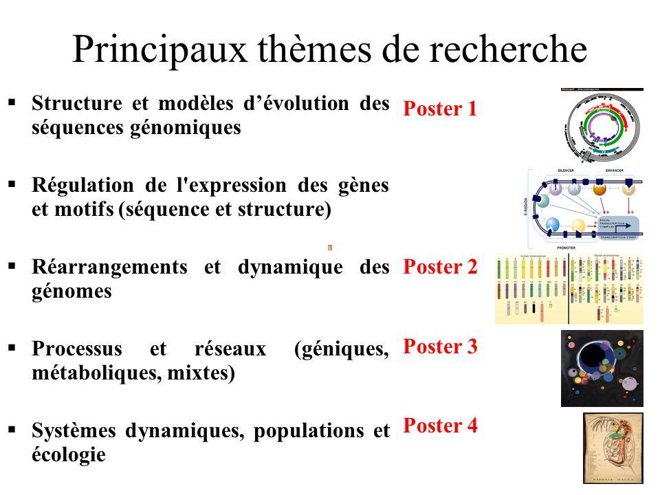 Principaux thèmes de recherche Structure et modèles dévolution des séquences génomiques Régulation de l expression des gènes et motifs (séquence et structure) Réarrangements et dynamique des génomes Processus et réseaux (géniques, métaboliques, mixtes) Systèmes dynamiques, populations et écologie Poster 1 Poster 2 Poster 3 Poster 4