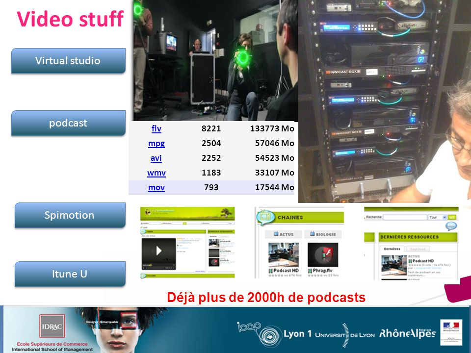 Video stuff Virtual studio podcast Itune U Spimotion Déjà plus de 2000h de podcasts flv8221133773 Mo mpg250457046 Mo avi225254523 Mo wmv118333107 Mo mov79317544 Mo