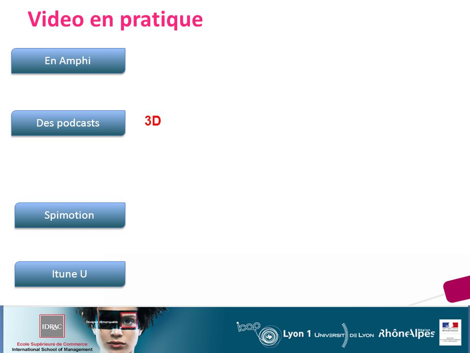 Video en pratique En Amphi Des podcasts Itune U Spimotion 3D