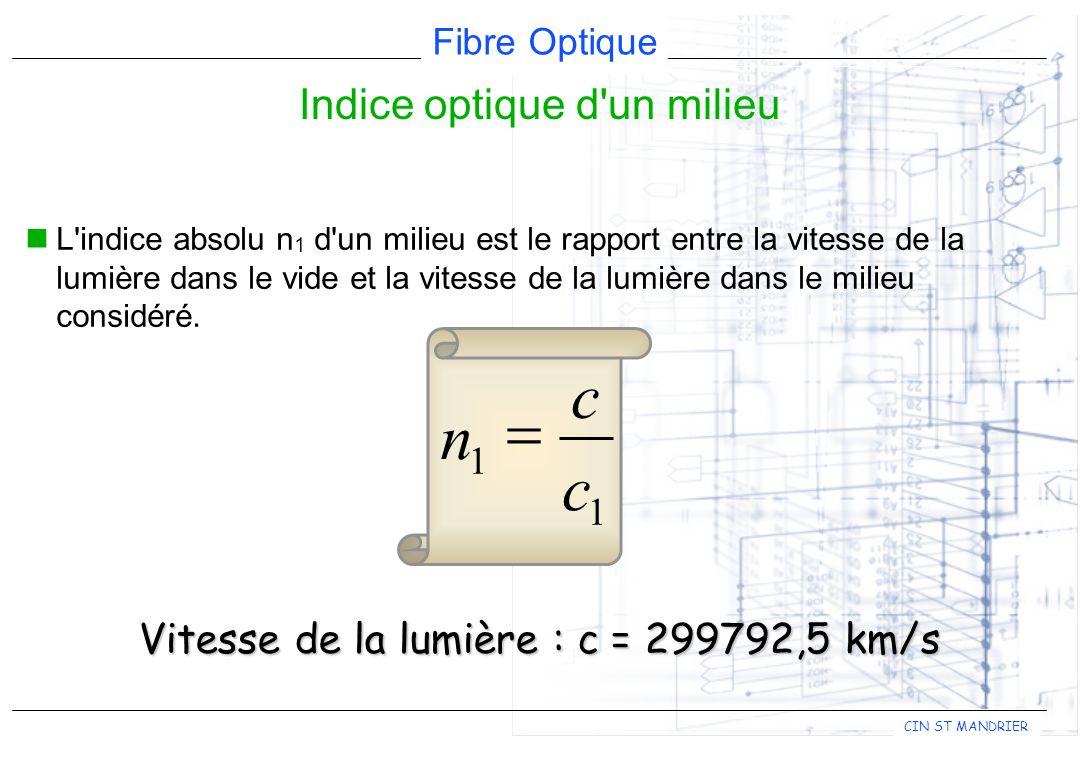 Fibre Optique CIN ST MANDRIER L indice absolu n 1 d un milieu est le rapport entre la vitesse de la lumière dans le vide et la vitesse de la lumière dans le milieu considéré.