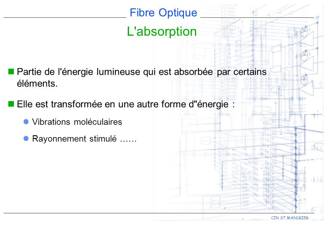 Fibre Optique CIN ST MANDRIER Partie de l énergie lumineuse qui est absorbée par certains éléments.