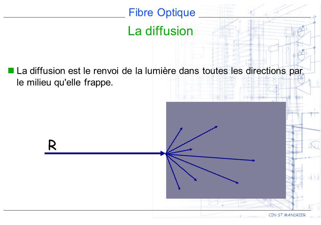 Fibre Optique CIN ST MANDRIER La diffusion est le renvoi de la lumière dans toutes les directions par le milieu qu elle frappe.