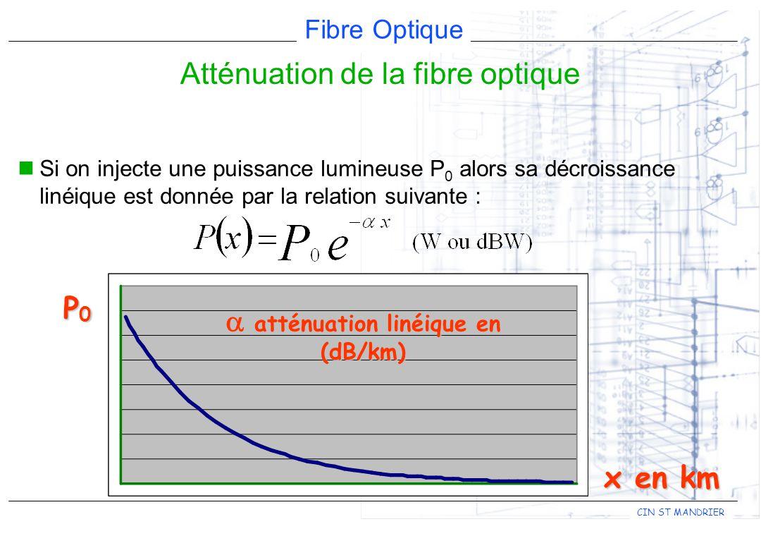 Fibre Optique CIN ST MANDRIER Si on injecte une puissance lumineuse P 0 alors sa décroissance linéique est donnée par la relation suivante : Atténuation de la fibre optique atténuation linéique en (dB/km) atténuation linéique en (dB/km) P0P0P0P0 x en km