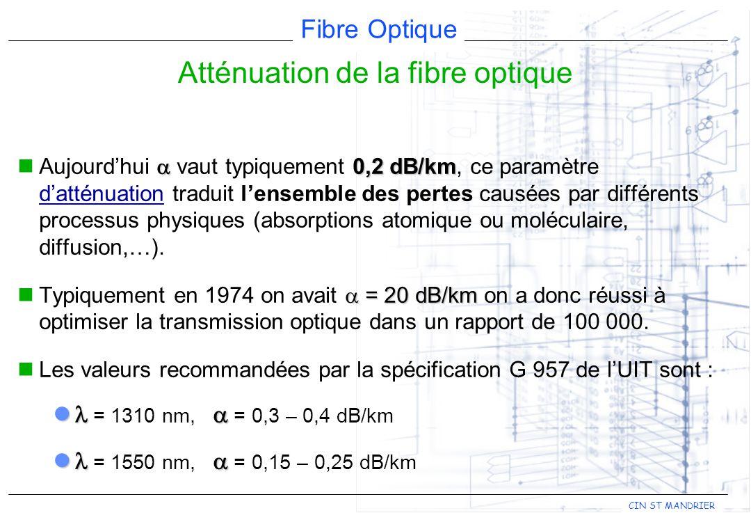 Fibre Optique CIN ST MANDRIER 0,2 dB/km Aujourdhui vaut typiquement 0,2 dB/km, ce paramètre datténuation traduit lensemble des pertes causées par différents processus physiques (absorptions atomique ou moléculaire, diffusion,…).