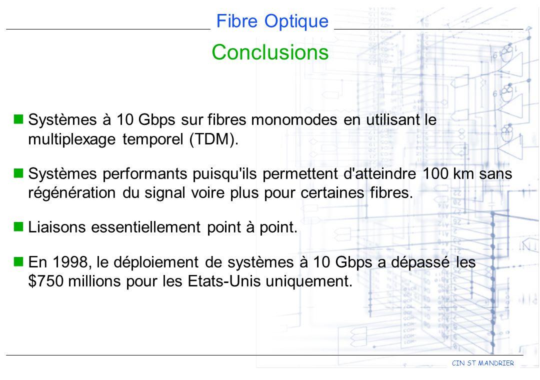 Fibre Optique CIN ST MANDRIER Conclusions Systèmes à 10 Gbps sur fibres monomodes en utilisant le multiplexage temporel (TDM).