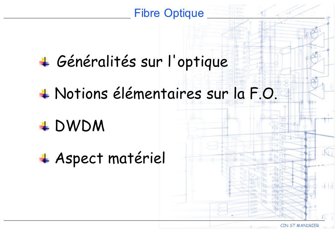 Fibre Optique CIN ST MANDRIER Généralités sur l optique Notions élémentaires sur la F.O.