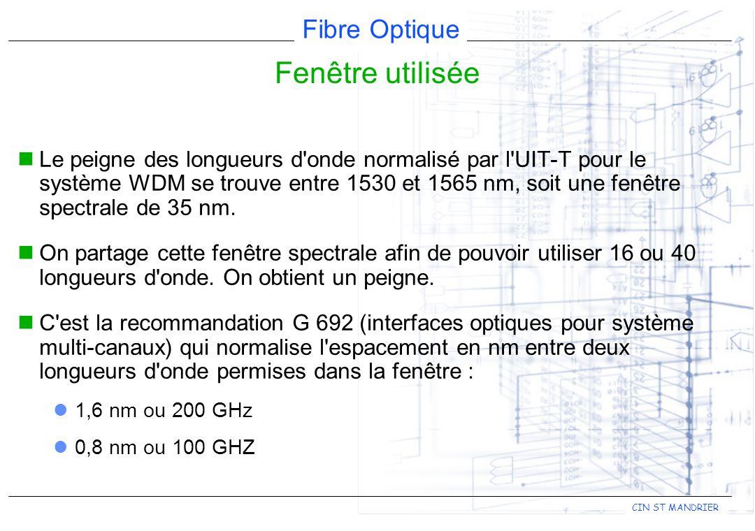 Fibre Optique CIN ST MANDRIER Fenêtre utilisée Le peigne des longueurs d onde normalisé par l UIT-T pour le système WDM se trouve entre 1530 et 1565 nm, soit une fenêtre spectrale de 35 nm.