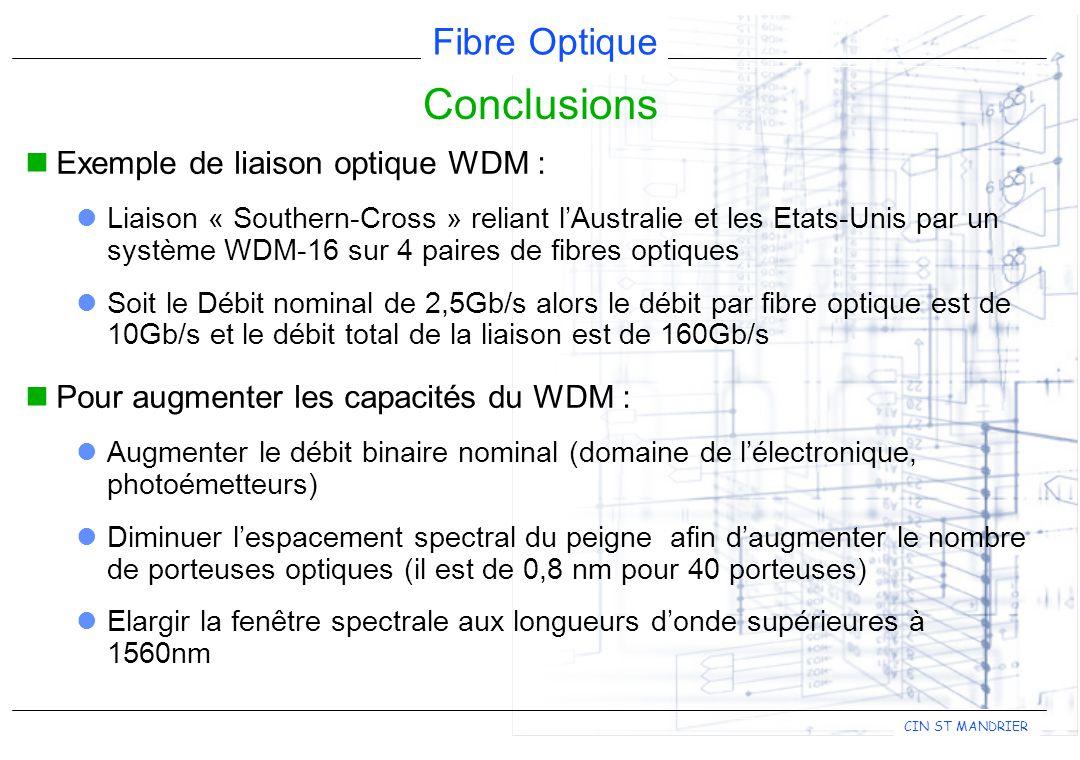 Fibre Optique CIN ST MANDRIER Exemple de liaison optique WDM : Liaison « Southern-Cross » reliant lAustralie et les Etats-Unis par un système WDM-16 sur 4 paires de fibres optiques Soit le Débit nominal de 2,5Gb/s alors le débit par fibre optique est de 10Gb/s et le débit total de la liaison est de 160Gb/s Pour augmenter les capacités du WDM : Augmenter le débit binaire nominal (domaine de lélectronique, photoémetteurs) Diminuer lespacement spectral du peigne afin daugmenter le nombre de porteuses optiques (il est de 0,8 nm pour 40 porteuses) Elargir la fenêtre spectrale aux longueurs donde supérieures à 1560nm Conclusions
