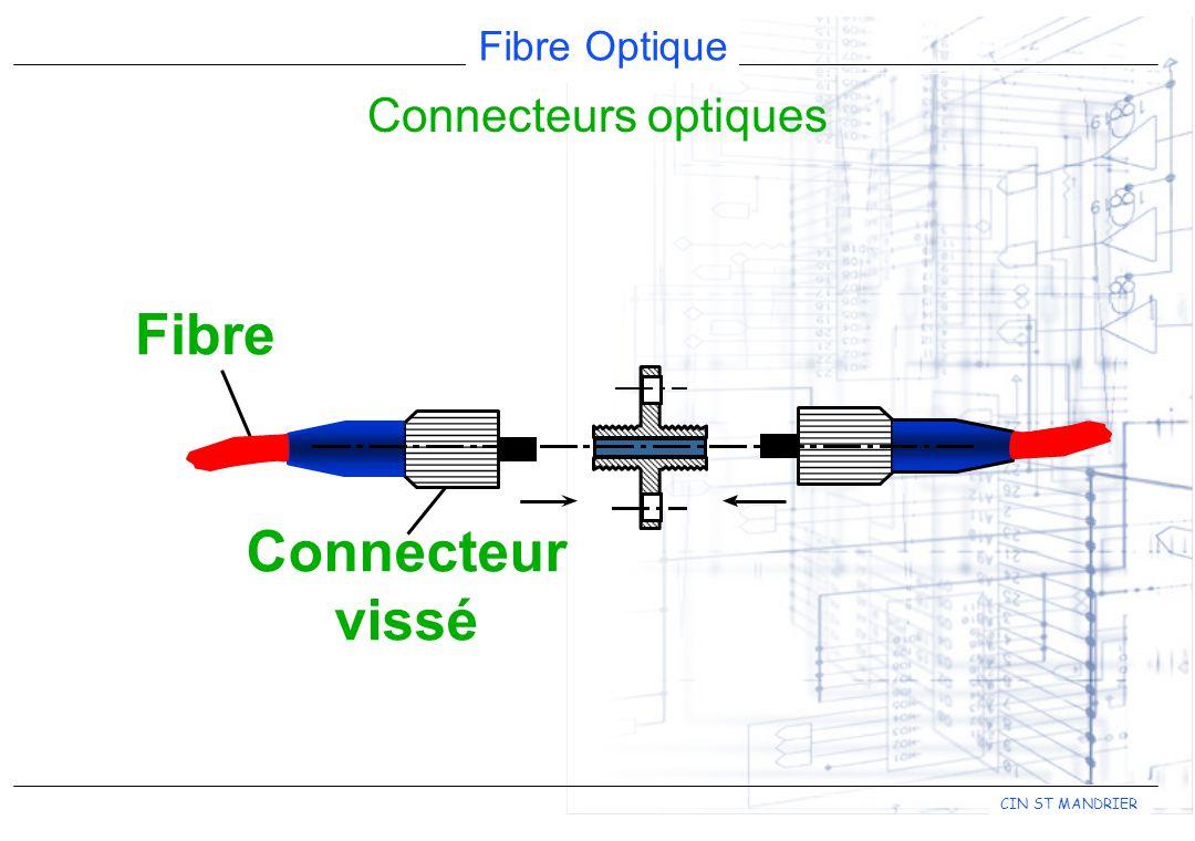 Fibre Optique CIN ST MANDRIER a Fibre Connecteur vissé Connecteurs optiques